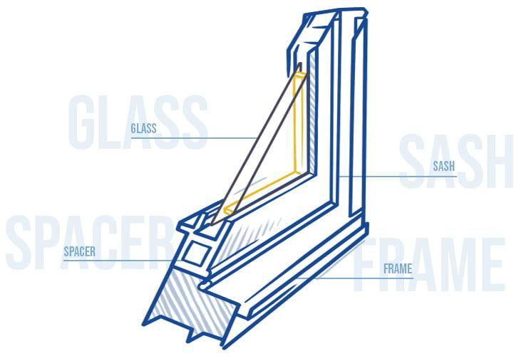 Performax54 Replacement Window