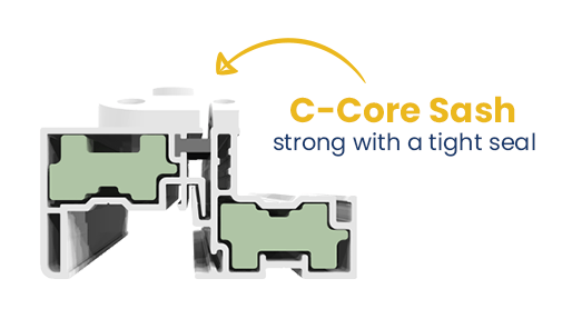 C-core reinforced sash