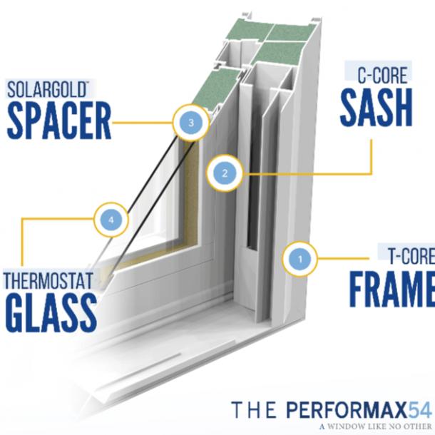 Performax54 Window Components